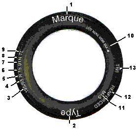 les amis de la focus afficher le sujet date de fabrication pneu. Black Bedroom Furniture Sets. Home Design Ideas